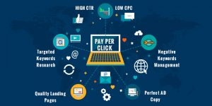 PPC Training Bangalore